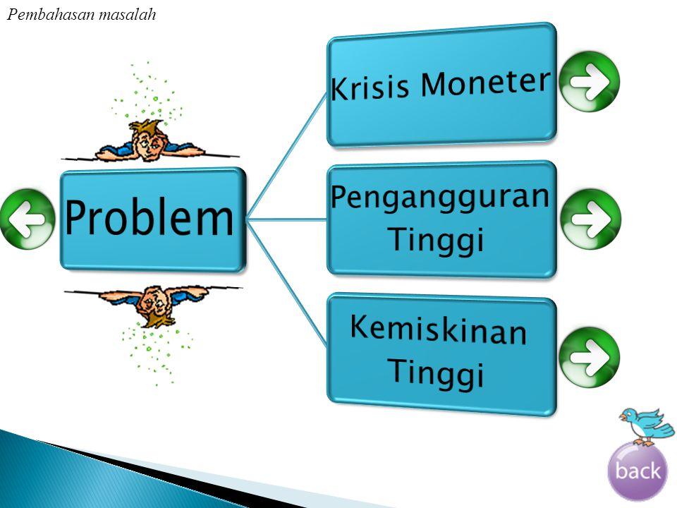 Pembahasan masalah