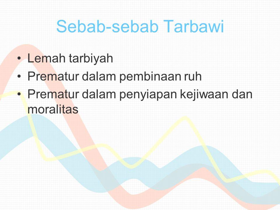 Sebab-sebab Tarbawi Lemah tarbiyah Prematur dalam pembinaan ruh Prematur dalam penyiapan kejiwaan dan moralitas