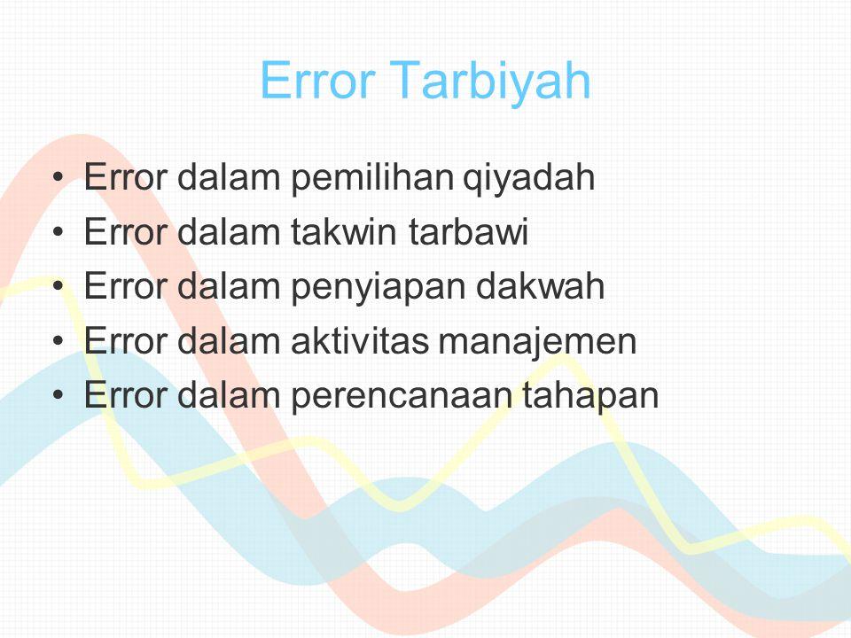 Error Tarbiyah Error dalam pemilihan qiyadah Error dalam takwin tarbawi Error dalam penyiapan dakwah Error dalam aktivitas manajemen Error dalam peren