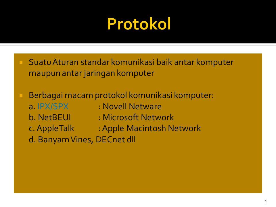  Suatu Aturan standar komunikasi baik antar komputer maupun antar jaringan komputer  Berbagai macam protokol komunikasi komputer: a.