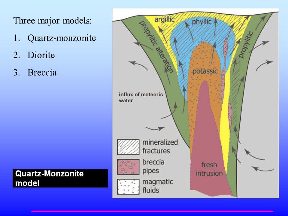 Quartz-Monzonite model Three major models: 1.Quartz-monzonite 2.Diorite 3.Breccia