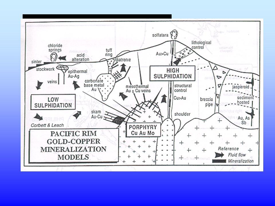 Pasific Rim Au-Cu mineralisation models