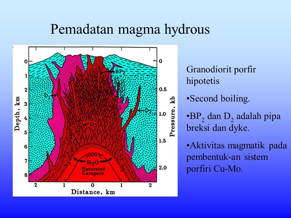 Pemadatan magma hydrous Granodiorit porfir hipotetis Second boiling. BP 2 dan D 2 adalah pipa breksi dan dyke. Aktivitas magmatik pada pembentuk-an si