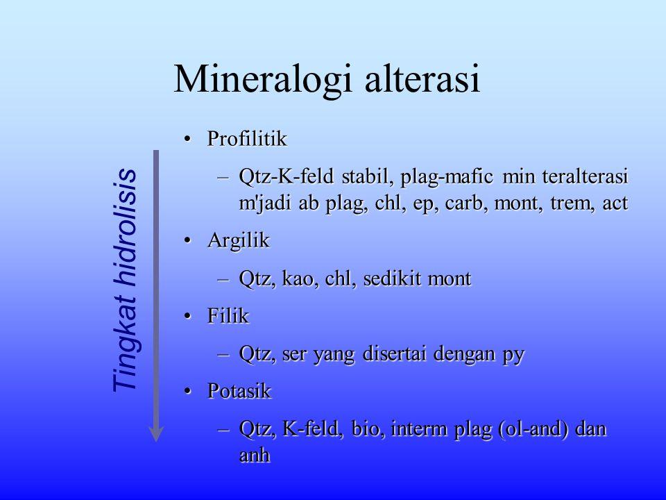 Mineralogi alterasi ProfilitikProfilitik –Qtz-K-feld stabil, plag-mafic min teralterasi m'jadi ab plag, chl, ep, carb, mont, trem, act ArgilikArgilik