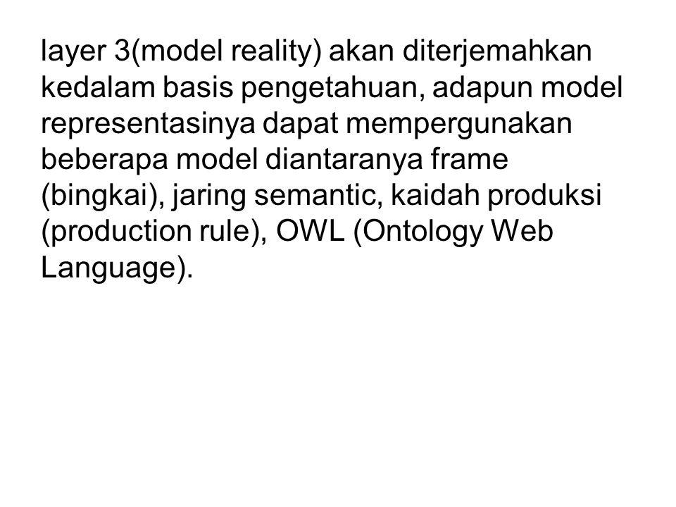 layer 3(model reality) akan diterjemahkan kedalam basis pengetahuan, adapun model representasinya dapat mempergunakan beberapa model diantaranya frame (bingkai), jaring semantic, kaidah produksi (production rule), OWL (Ontology Web Language).