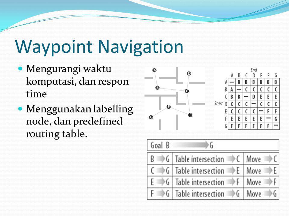 Waypoint Navigation Mengurangi waktu komputasi, dan respon time Menggunakan labelling node, dan predefined routing table.
