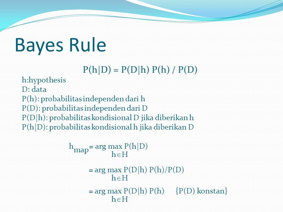 P(h|D) = P(D|h) P(h) / P(D) h:hypothesis D: data P(h): probabilitas independen dari h P(D): probabilitas independen dari D P(D|h): probabilitas kondisional D jika diberikan h P(h|D): probabilitas kondisional h jika diberikan D h = arg max P(h|D) map hHhH = arg max P(D|h) P(h)/P(D) hHhH = arg max P(D|h) P(h) {P(D) konstan} hHhH Bayes Rule