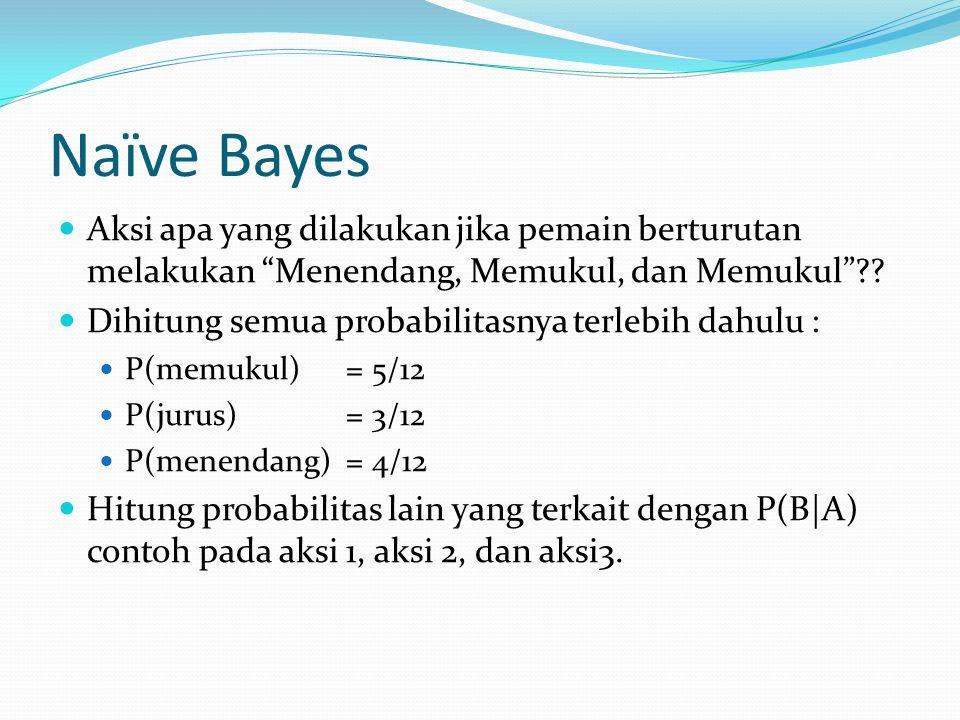 """Naïve Bayes Aksi apa yang dilakukan jika pemain berturutan melakukan """"Menendang, Memukul, dan Memukul""""?? Dihitung semua probabilitasnya terlebih dahul"""