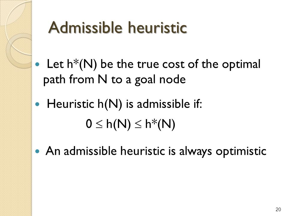 20 Admissible heuristic Let h*(N) be the true cost of the optimal path from N to a goal node Heuristic h(N) is admissible if: 0  h(N)  h*(N) An admi