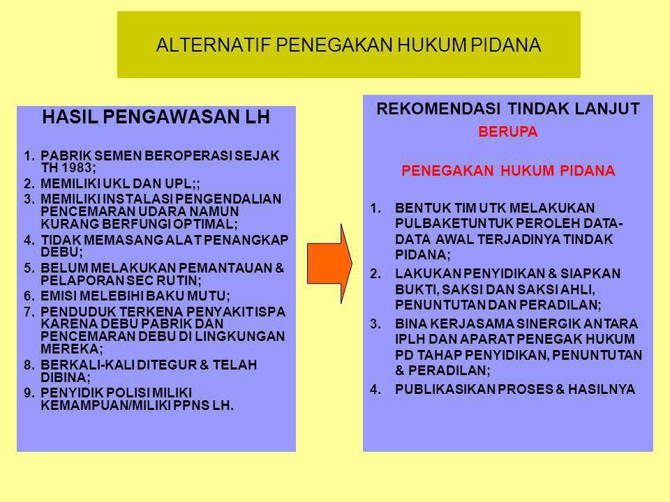 ALTERNATIF PENEGAKAN HUKUM PIDANA HASIL PENGAWASAN LH 1.PABRIK SEMEN BEROPERASI SEJAK TH 1983; 2.MEMILIKI UKL DAN UPL;; 3.MEMILIKI INSTALASI PENGENDAL