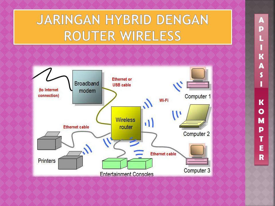  Sebagian perangkat dalam jaringan dihubungkan dengan menggunakan kabel, yang lainnya dengan menggunakan gelombang radio  Bisa menyediakan koneksi y