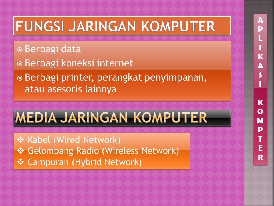  Berbagi data  Berbagi koneksi internet  Berbagi printer, perangkat penyimpanan, atau asesoris lainnya  Berbagi data  Berbagi koneksi internet  Berbagi printer, perangkat penyimpanan, atau asesoris lainnya  Kabel (Wired Network)  Gelombang Radio (Wireless Network)  Campuran (Hybrid Network)  Kabel (Wired Network)  Gelombang Radio (Wireless Network)  Campuran (Hybrid Network) APLIKASIKOMPTERAPLIKASIKOMPTER APLIKASIKOMPTERAPLIKASIKOMPTER