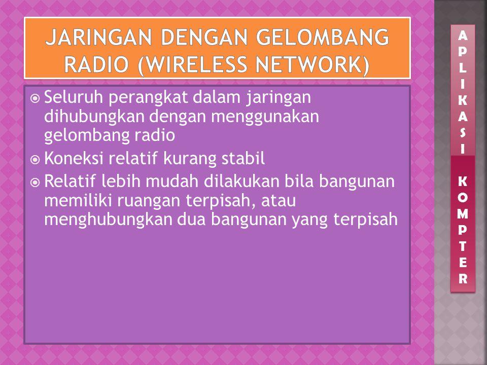  Seluruh perangkat dalam jaringan dihubungkan dengan menggunakan gelombang radio  Koneksi relatif kurang stabil  Relatif lebih mudah dilakukan bila bangunan memiliki ruangan terpisah, atau menghubungkan dua bangunan yang terpisah APLIKASIKOMPTERAPLIKASIKOMPTER APLIKASIKOMPTERAPLIKASIKOMPTER