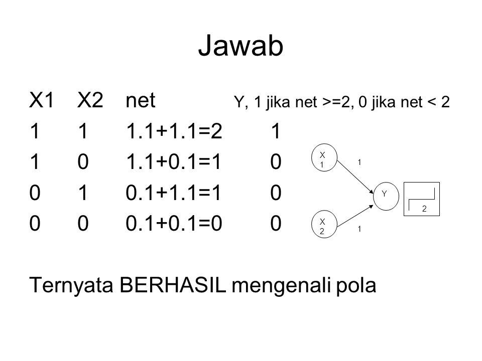 Jawab X1X2net Y, 1 jika net >=2, 0 jika net < 2 111.1+1.1=21 101.1+0.1=10 010.1+1.1=10 000.1+0.1=00 Ternyata BERHASIL mengenali pola X1X1 X2X2 Y 2 1 1