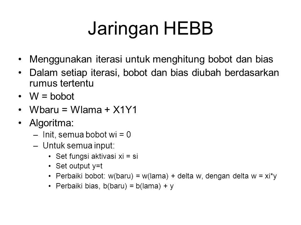Jaringan HEBB Menggunakan iterasi untuk menghitung bobot dan bias Dalam setiap iterasi, bobot dan bias diubah berdasarkan rumus tertentu W = bobot Wba