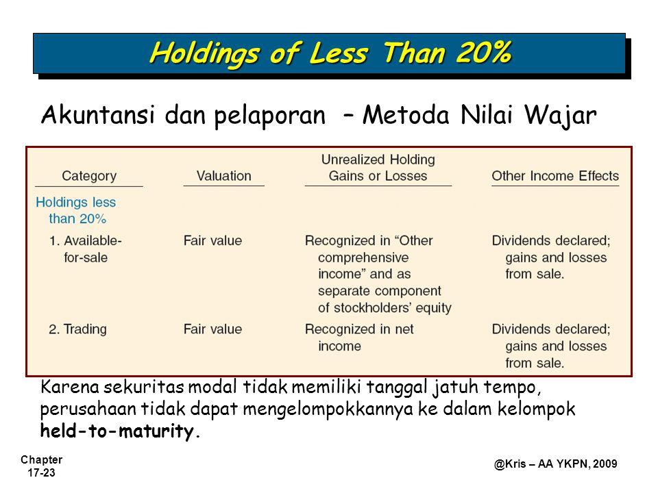 Chapter 17-23 @Kris – AA YKPN, 2009 Holdings of Less Than 20% Akuntansi dan pelaporan – Metoda Nilai Wajar Karena sekuritas modal tidak memiliki tanggal jatuh tempo, perusahaan tidak dapat mengelompokkannya ke dalam kelompok held-to-maturity.
