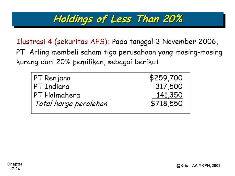 Chapter 17-24 @Kris – AA YKPN, 2009 Ilustrasi 4 (s Ilustrasi 4 (sekuritas AFS): Pada tanggal 3 November 2006, PT Arling membeli saham tiga perusahaan yang masing-masing kurang dari 20% pemilikan, sebagai berikut Holdings of Less Than 20% PT Renjana$259,700 PT Indiana317,500 PT Halmahera 141,350 Total harga perolehan$718,550