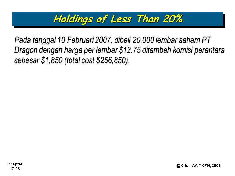 Chapter 17-28 @Kris – AA YKPN, 2009 Pada tanggal 10 Februari 2007, dibeli 20,000 lembar saham PT Dragon dengan harga per lembar $12.75 ditambah komisi