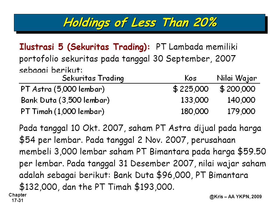 Chapter 17-31 @Kris – AA YKPN, 2009 Ilustrasi 5 (Sekuritas Trading): Ilustrasi 5 (Sekuritas Trading): PT Lambada memiliki portofolio sekuritas pada tanggal 30 September, 2007 sebagai berikut: Holdings of Less Than 20% Pada tanggal 10 Okt.