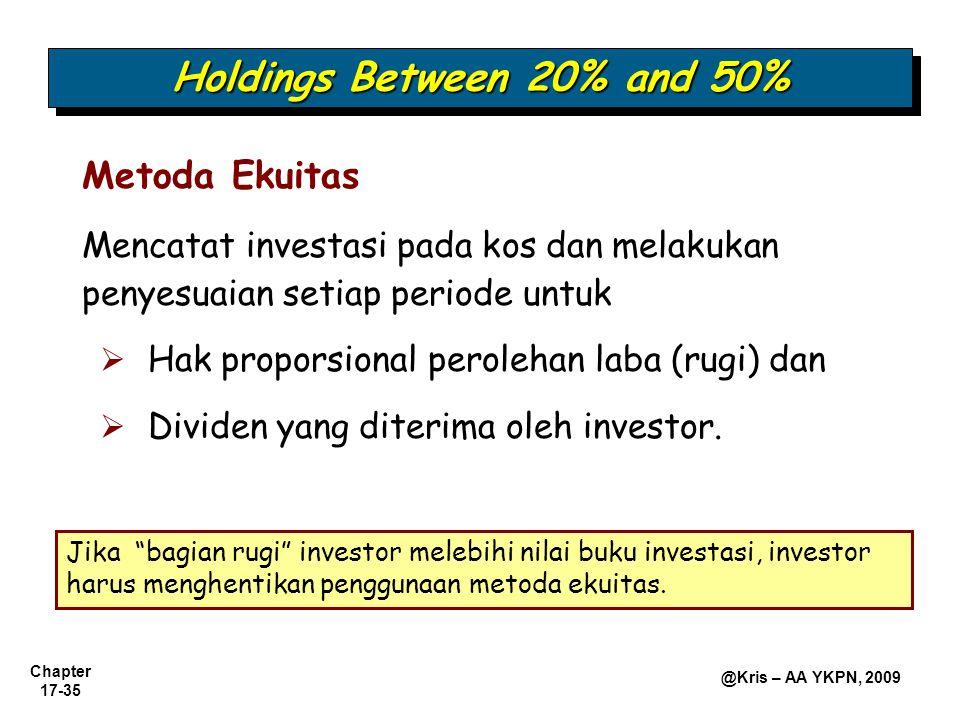 Chapter 17-35 @Kris – AA YKPN, 2009 Holdings Between 20% and 50% Metoda Ekuitas Mencatat investasi pada kos dan melakukan penyesuaian setiap periode untuk  Hak proporsional perolehan laba (rugi) dan  Dividen yang diterima oleh investor.