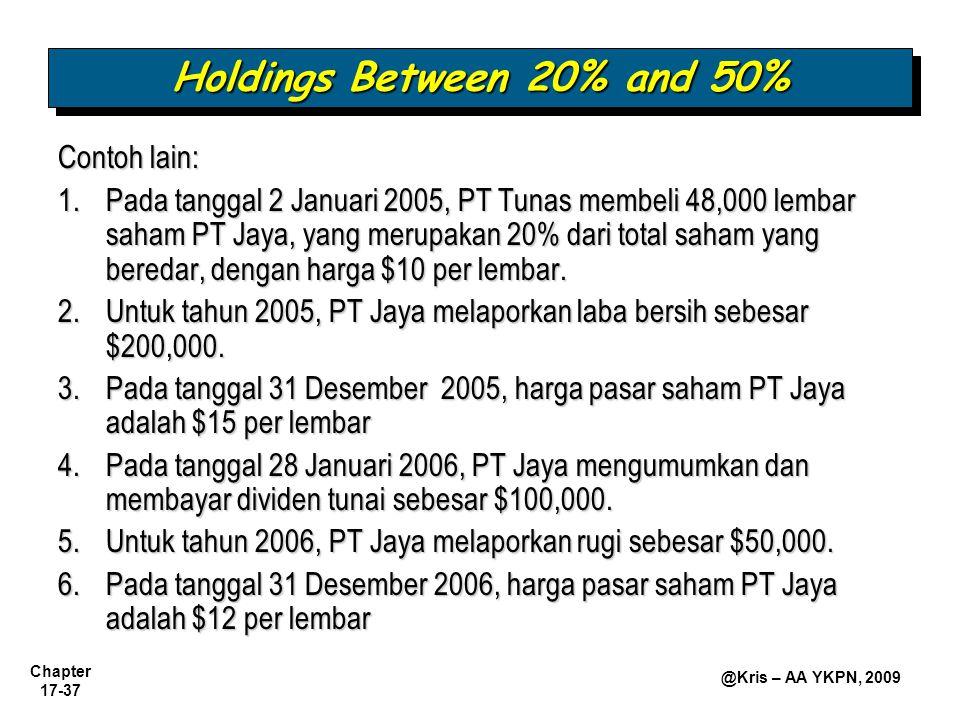 Chapter 17-37 @Kris – AA YKPN, 2009 Holdings Between 20% and 50% Contoh lain: 1.Pada tanggal 2 Januari 2005, PT Tunas membeli 48,000 lembar saham PT Jaya, yang merupakan 20% dari total saham yang beredar, dengan harga $10 per lembar.