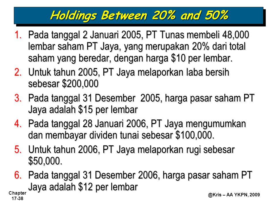 Chapter 17-38 @Kris – AA YKPN, 2009 Holdings Between 20% and 50% 1.Pada tanggal 2 Januari 2005, PT Tunas membeli 48,000 lembar saham PT Jaya, yang mer