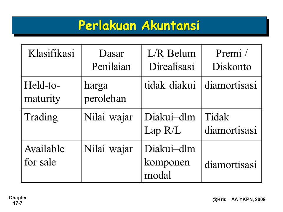 Chapter 17-7 @Kris – AA YKPN, 2009 KlasifikasiDasar Penilaian L/R Belum Direalisasi Premi / Diskonto Held-to- maturity harga perolehan tidak diakuidia