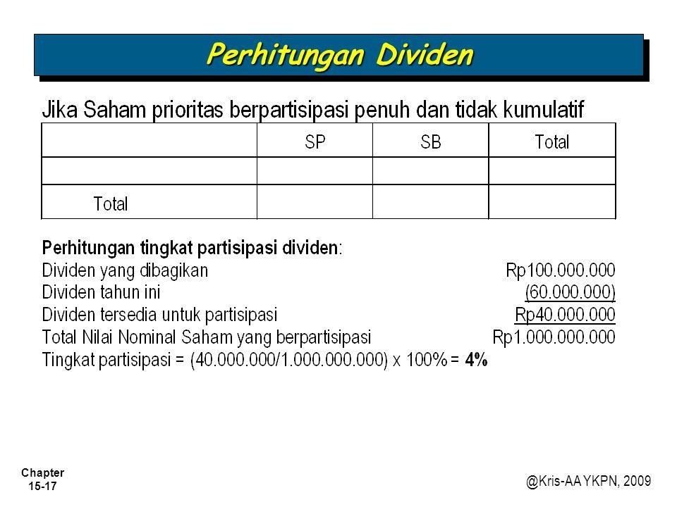 Chapter 15-17 @Kris-AA YKPN, 2009 Perhitungan Dividen