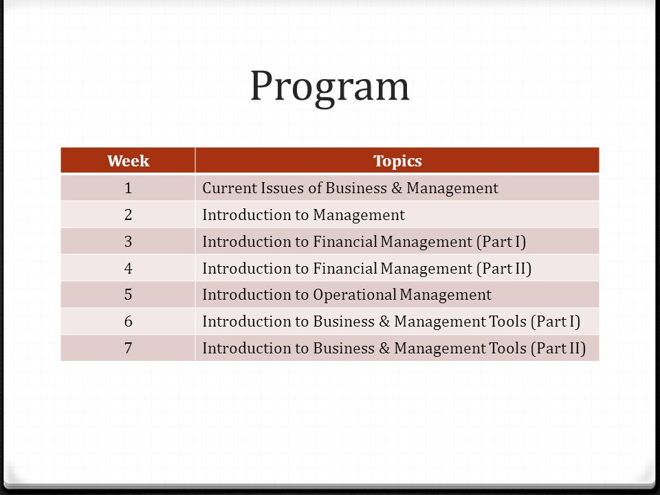 Program WeekTopics 1Current Issues of Business & Management 2Introduction to Management 3Introduction to Financial Management (Part I) 4Introduction t