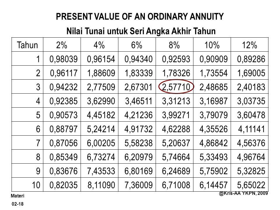 Materi 02-18 @Kris-AA YKPN, 2009 PRESENT VALUE OF AN ORDINARY ANNUITY Nilai Tunai untuk Seri Angka Akhir Tahun Tahun2%4%6%8%10%12% 10,980390,961540,94