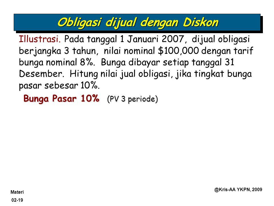 Materi 02-19 @Kris-AA YKPN, 2009 Obligasi dijual dengan Diskon Bunga Pasar 10% (PV 3 periode) Illustrasi. Pada tanggal 1 Januari 2007, dijual obligasi