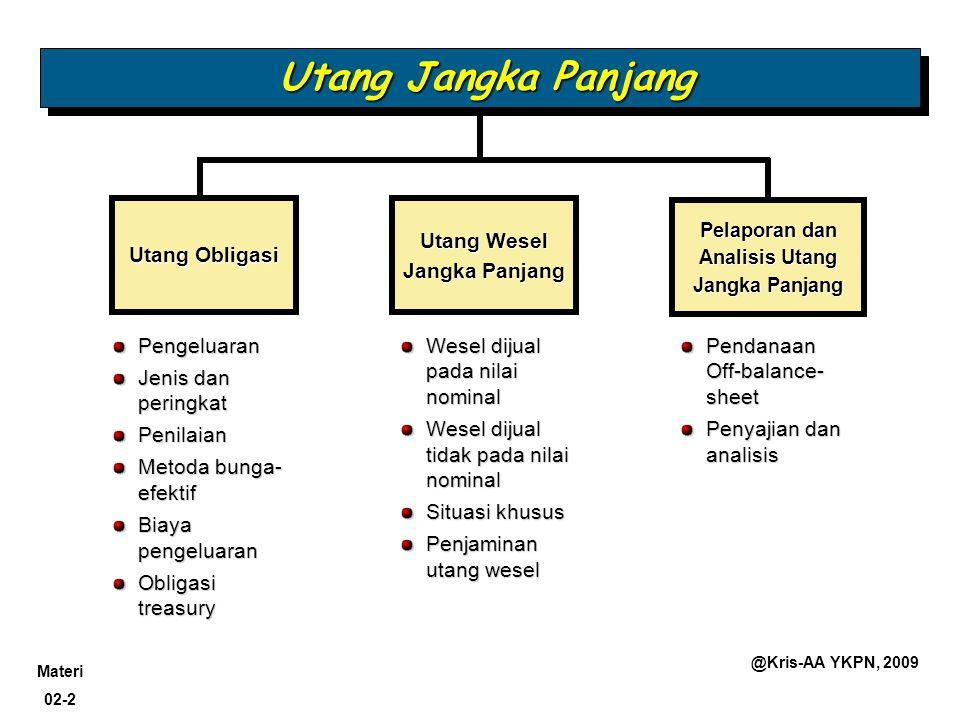 Materi 02-2 @Kris-AA YKPN, 2009 Utang Jangka Panjang Utang Obligasi Utang Wesel Jangka Panjang Pelaporan dan Analisis Utang Jangka Panjang Pengeluaran