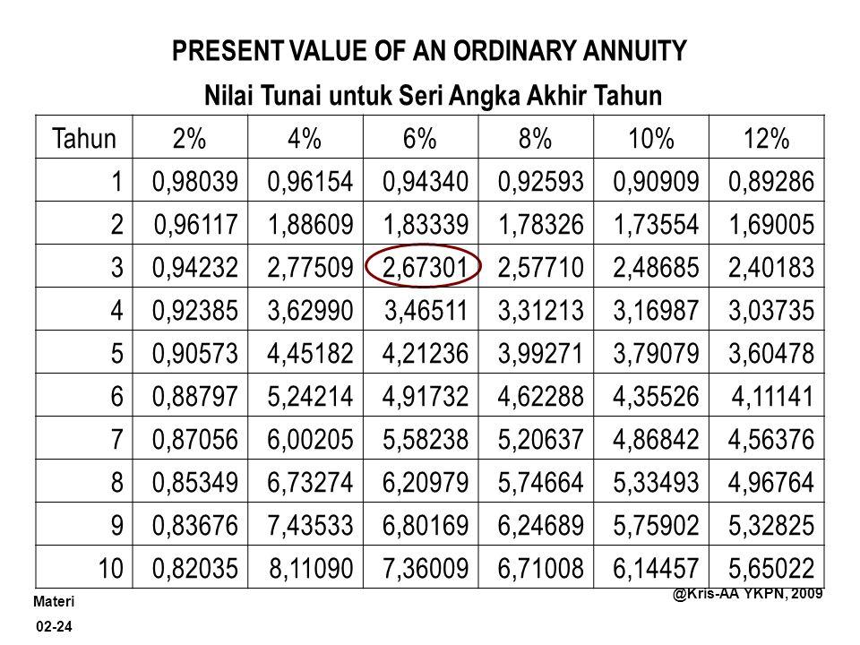 Materi 02-24 @Kris-AA YKPN, 2009 PRESENT VALUE OF AN ORDINARY ANNUITY Nilai Tunai untuk Seri Angka Akhir Tahun Tahun2%4%6%8%10%12% 10,980390,961540,94