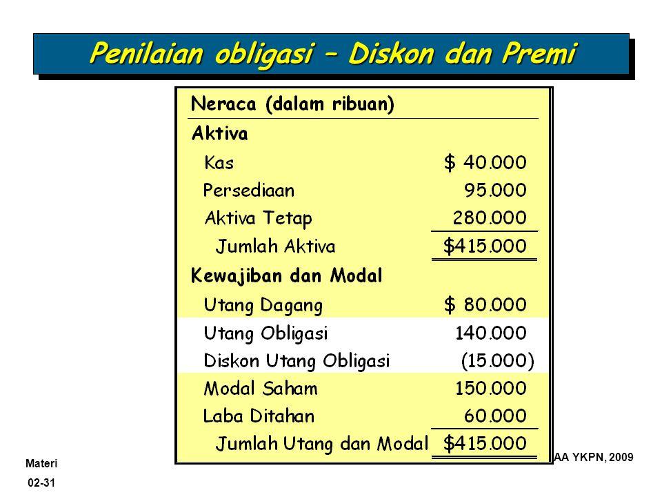 Materi 02-31 @Kris-AA YKPN, 2009 Penilaian obligasi – Diskon dan Premi