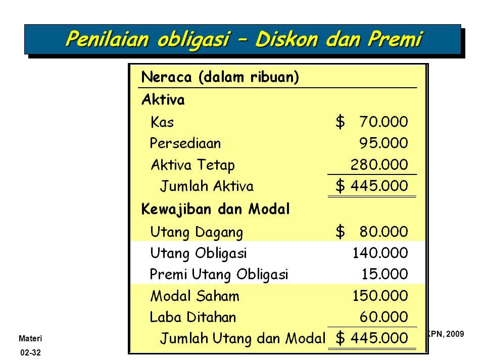 Materi 02-32 @Kris-AA YKPN, 2009 Penilaian obligasi – Diskon dan Premi