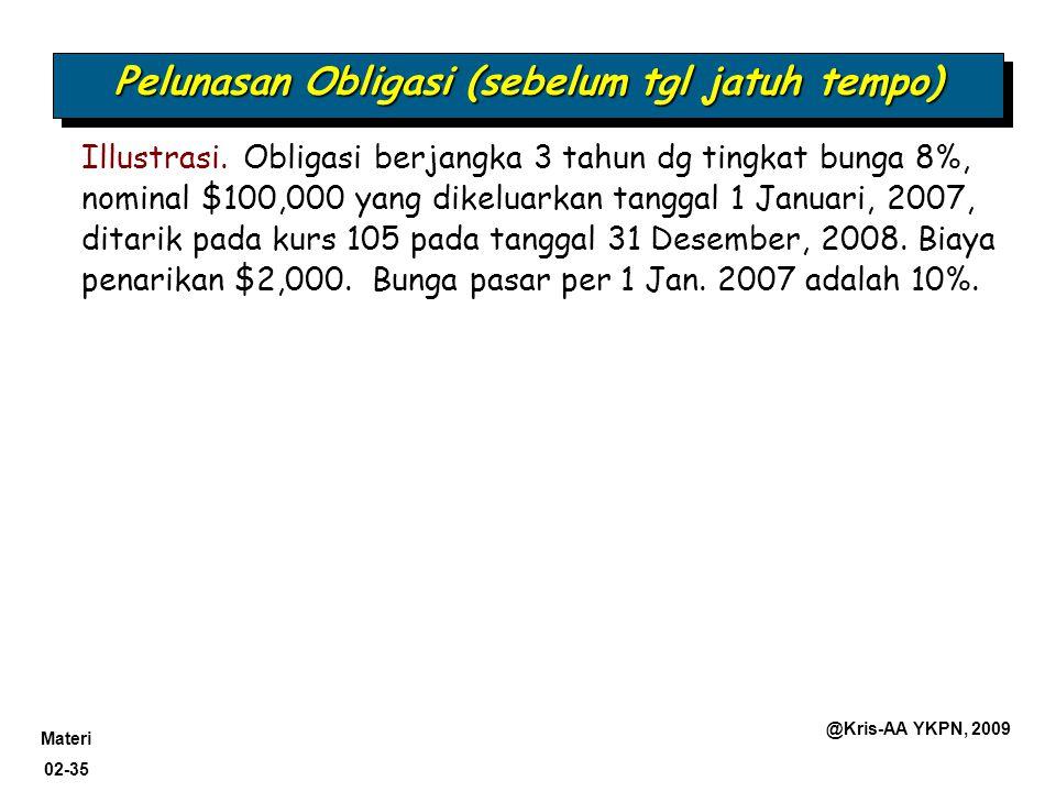 Materi 02-35 @Kris-AA YKPN, 2009 Pelunasan Obligasi (sebelum tgl jatuh tempo) Illustrasi. Obligasi berjangka 3 tahun dg tingkat bunga 8%, nominal $100