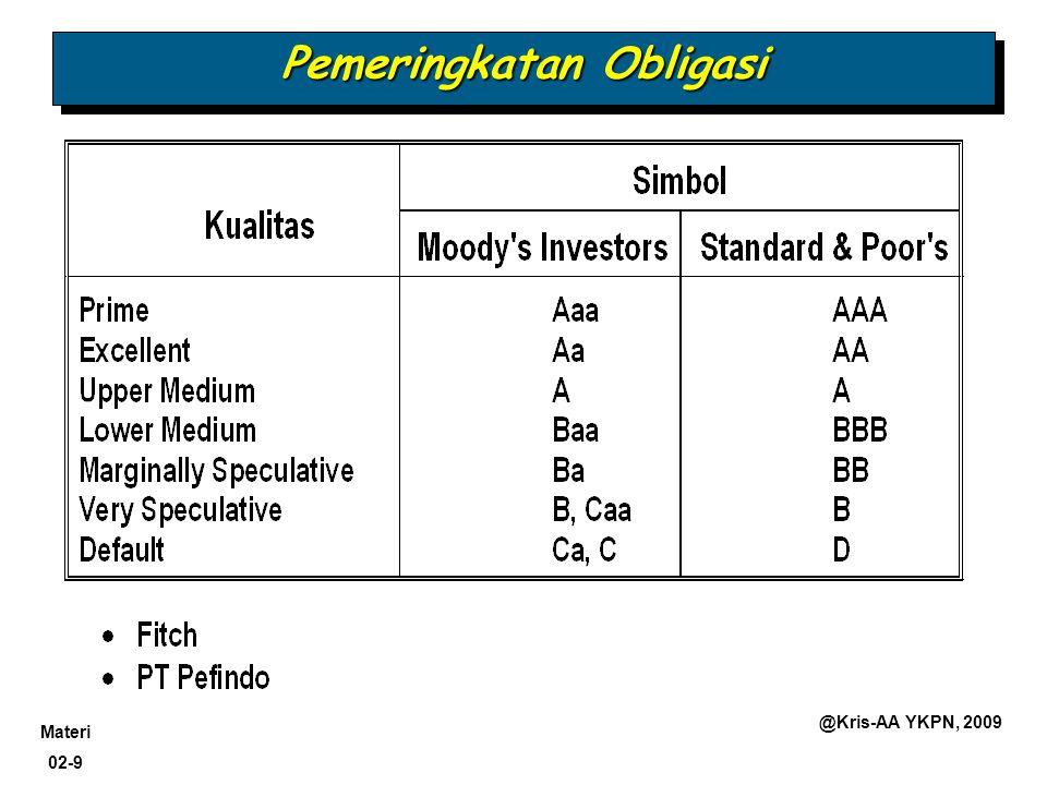 Materi 02-9 @Kris-AA YKPN, 2009 Pemeringkatan Obligasi