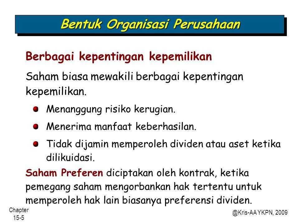 Chapter 15-26 @Kris-AA YKPN, 2009 Dikeluarkan 10.000 lembar saham dengan nilai nominal Rp20.000 untuk ditukar dengan hak paten.