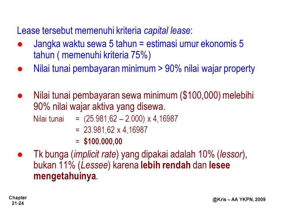 Chapter 21-24 @Kris – AA YKPN, 2009 Lease tersebut memenuhi kriteria capital lease : Jangka waktu sewa 5 tahun = estimasi umur ekonomis 5 tahun ( meme