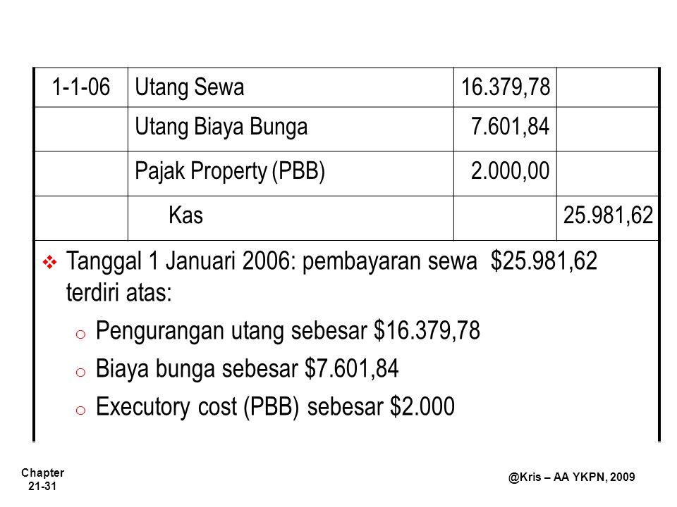 Chapter 21-31 @Kris – AA YKPN, 2009 1-1-06Utang Sewa16.379,78 Utang Biaya Bunga7.601,84 Pajak Property (PBB)2.000,00 Kas25.981,62  Tanggal 1 Januari