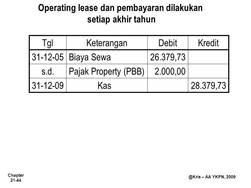 Chapter 21-44 @Kris – AA YKPN, 2009 Operating lease dan pembayaran dilakukan setiap akhir tahun TglKeteranganDebitKredit 31-12-05Biaya Sewa26.379,73 s