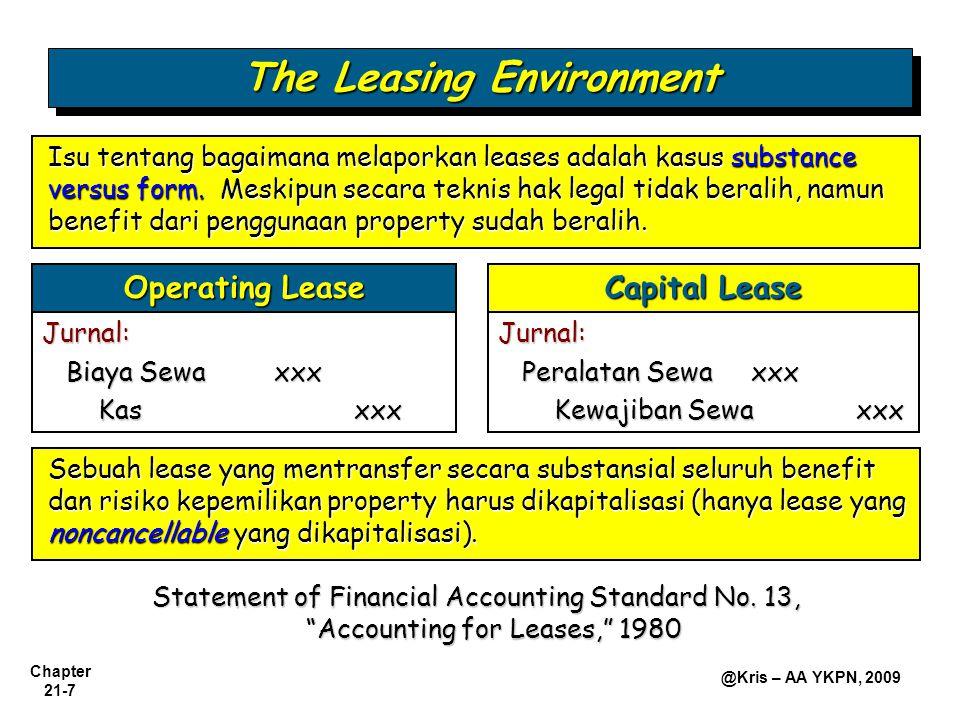 Chapter 21-7 @Kris – AA YKPN, 2009 Operating Lease Capital Lease Jurnal: Biaya Sewa xxx Biaya Sewa xxx Kas xxx Kas xxxJurnal: Peralatan Sewa xxx Peral