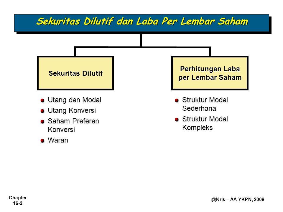 Chapter 16-13 @Kris – AA YKPN, 2009 Pelunasan Obligasi Konversi Sebelum J.T.