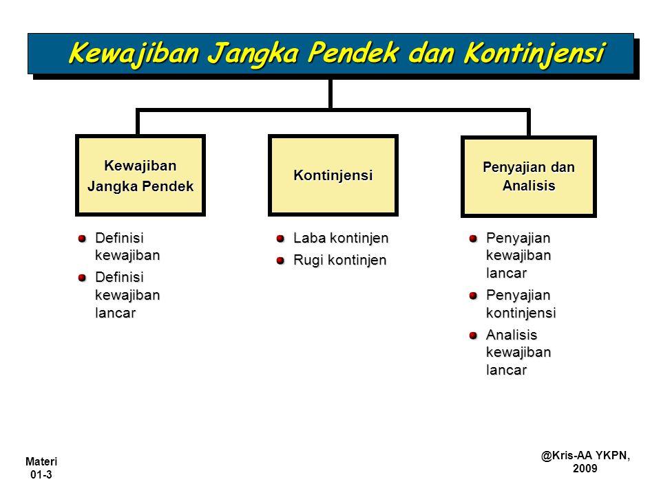 Materi 01-4 @Kris-AA YKPN, 2009 Apa yang dimaksud kewajiban.