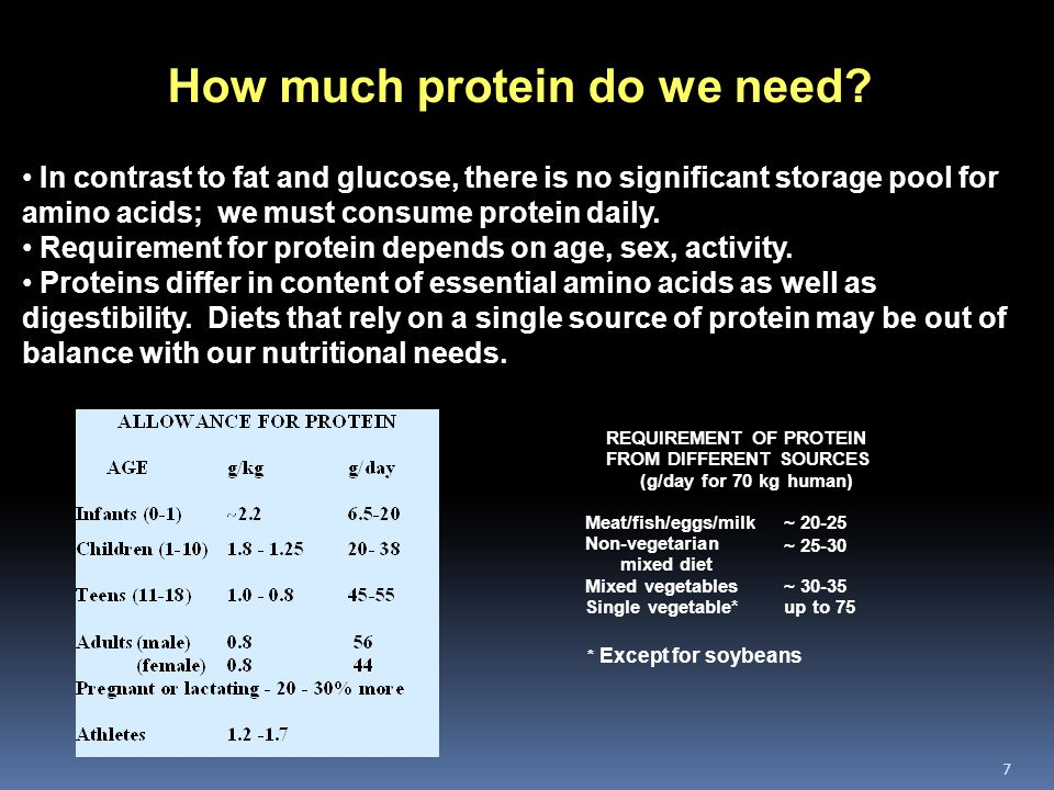 7 How much protein do we need? In contrast to fat and glucose, there is no significant storage pool for amino acids; we must consume protein daily. Re