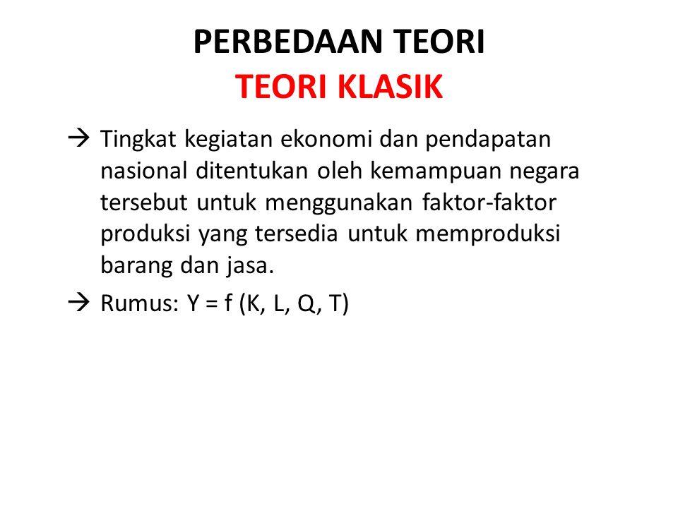 PERBEDAAN TEORI TEORI KEYNES 3.