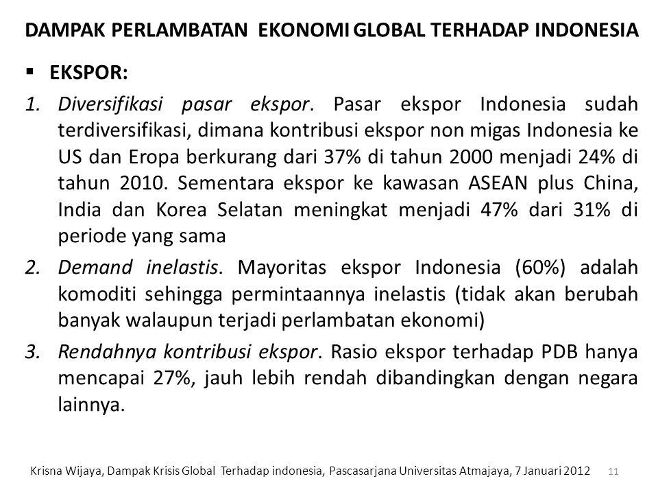  EKSPOR: 1.Diversifikasi pasar ekspor. Pasar ekspor Indonesia sudah terdiversifikasi, dimana kontribusi ekspor non migas Indonesia ke US dan Eropa be