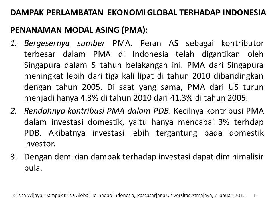 PENANAMAN MODAL ASING (PMA): 1.Bergesernya sumber PMA. Peran AS sebagai kontributor terbesar dalam PMA di Indonesia telah digantikan oleh Singapura da