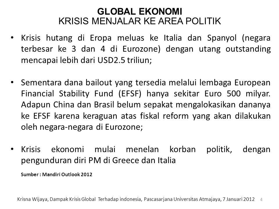 GLOBAL EKONOMI KRISIS MENJALAR KE AREA POLITIK Krisis hutang di Eropa meluas ke Italia dan Spanyol (negara terbesar ke 3 dan 4 di Eurozone) dengan uta