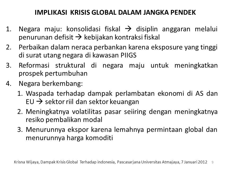 PERLAMBATAN EKONOMI GLOBAL PERLAMBATAN EKONOMI GLOBAL SEKTOR KEUANGAN SEKTOR KEUANGAN SEKTOR RIIL TRADE PMA PERBANKAN PASAR MODAL PASAR MODAL 10 Krisna Wijaya, Dampak Krisis Global Terhadap indonesia, Pascasarjana Universitas Atmajaya, 7 Januari 2012 DAMPAK PERLAMBATAN EKONOMI GLOBAL TERHADAP INDONESIA